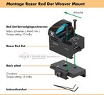 Vortex Razor Mount Red Dot Low Rail Weaver
