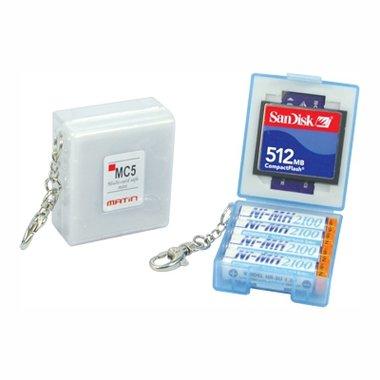 Matin Multi Card Case Mini M-7109
